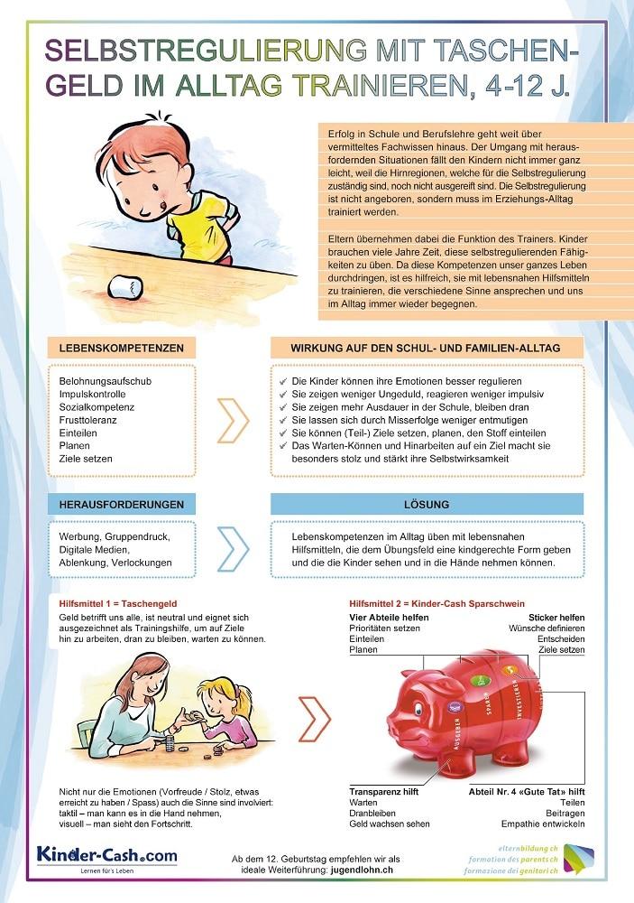 Taschengeld Infografik Erziehung